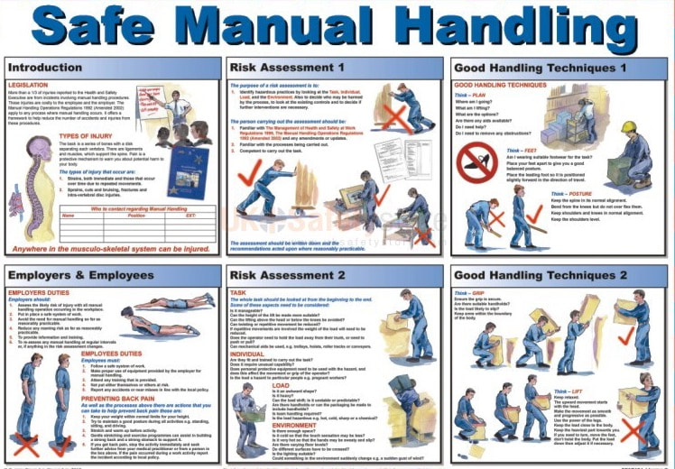 Manual Handling Training  People Moving And Handling Training